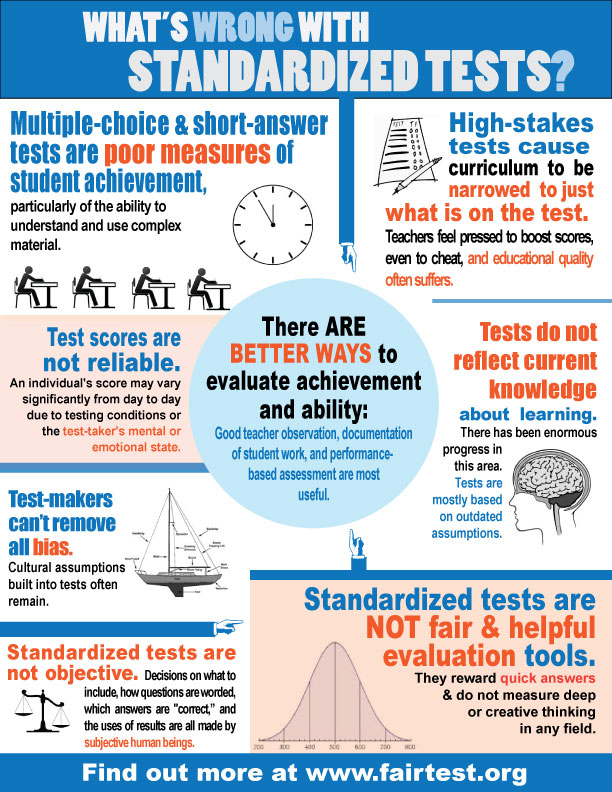 how can you use the results of standardized tests to improve instruction Linking classroom assessment with • can help students improve their own performances what you want to measure(you can use the chart on pages 8-9 to help you.